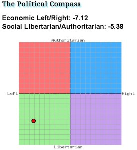 wpid-storagesdcard0Download20130125-my-political-compass.jpg.jpg